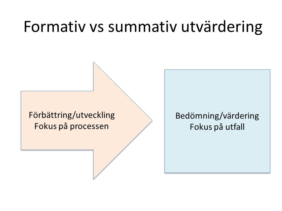 Formativ vs summativ utvärdering Bedömning/värdering Fokus på utfall Bedömning/värdering Fokus på utfall Förbättring/utveckling Fokus på processen Förbättring/utveckling Fokus på processen