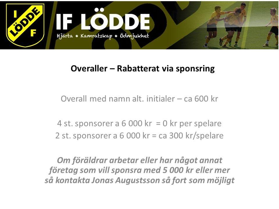 Overaller – Rabatterat via sponsring Overall med namn alt.