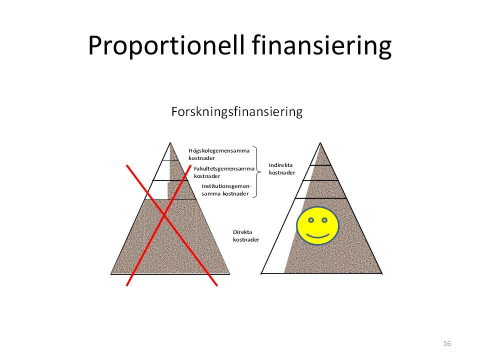 Proportionell finansiering 16