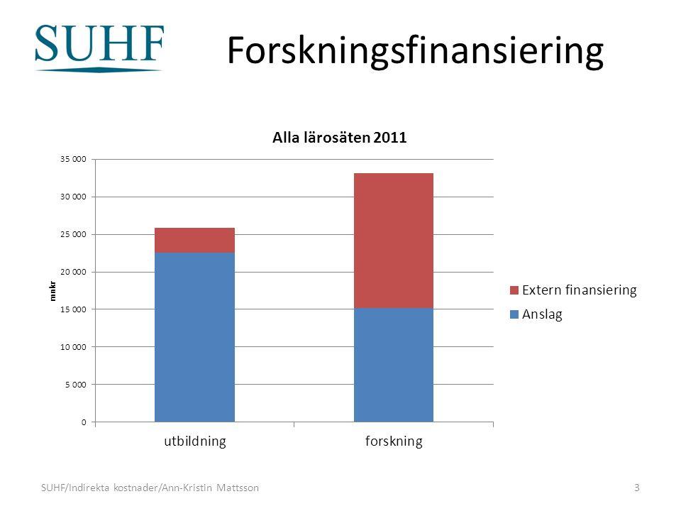 Forskningsfinansiering SUHF/Indirekta kostnader/Ann-Kristin Mattsson3
