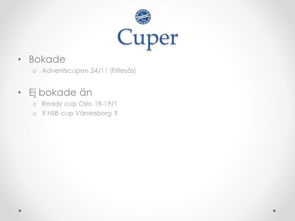 Cuper Bokade o Adventscupen 24/11 (Frillesås) Ej bokade än o Ready cup Oslo 18-19/1 o ? HSB cup Vänersborg ?