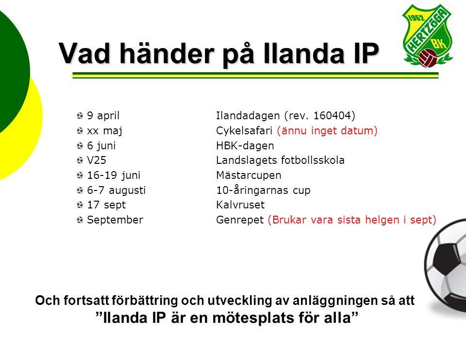 Vad händer på Ilanda IP 9 april Ilandadagen (rev.
