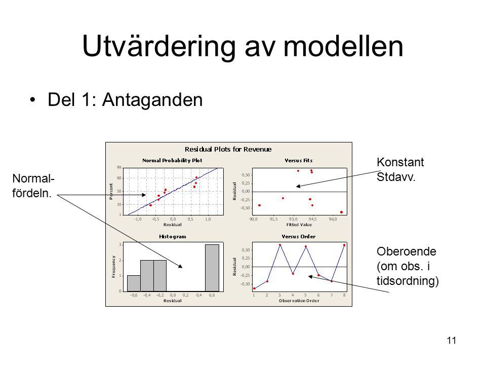 11 Utvärdering av modellen Del 1: Antaganden Normal- fördeln.