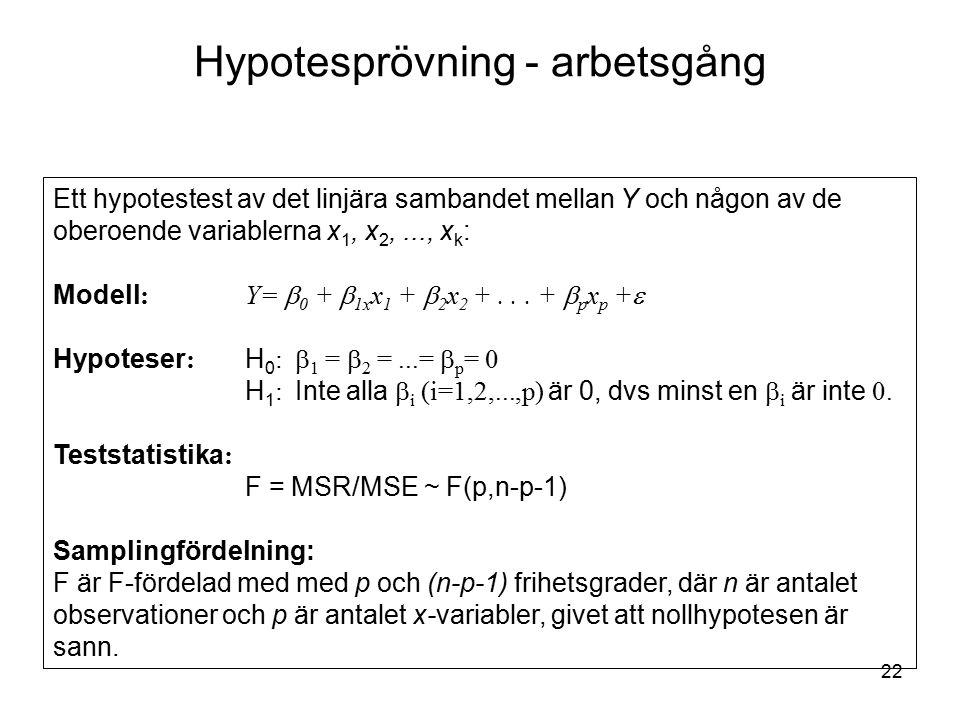 22 Hypotesprövning - arbetsgång Ett hypotestest av det linjära sambandet mellan Y och någon av de oberoende variablerna x 1, x 2,..., x k : Modell :Y=  0 +  1x x 1 +  2 x 2 +...