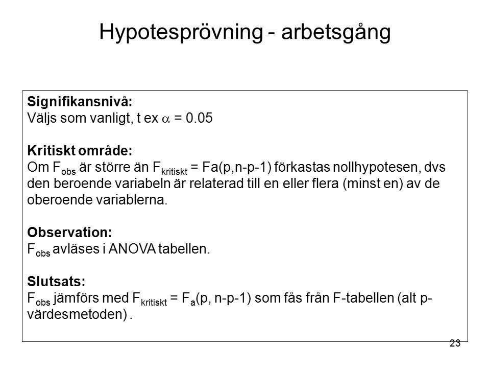 23 Hypotesprövning - arbetsgång Signifikansnivå: Väljs som vanligt, t ex  = 0.05 Kritiskt område: Om F obs är större än F kritiskt = Fa(p,n-p-1) för
