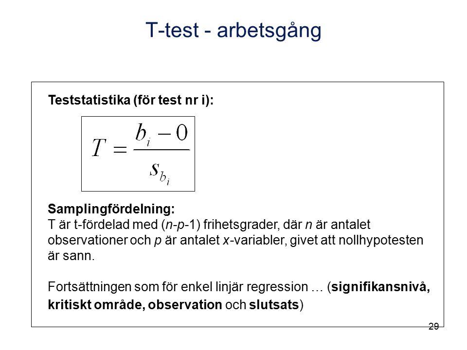 29 T-test - arbetsgång Teststatistika (för test nr i): Samplingfördelning: T är t-fördelad med (n-p-1) frihetsgrader, där n är antalet observationer och p är antalet x-variabler, givet att nollhypotesten är sann.