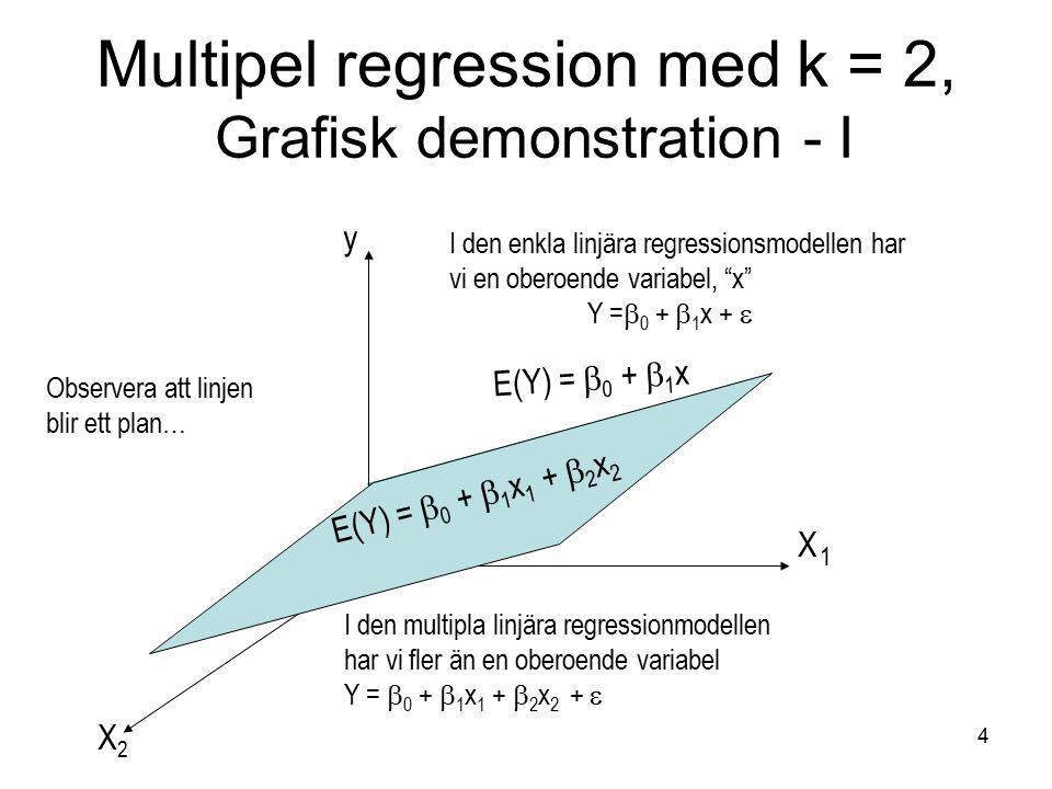 15 Förklaringsgrad Definition: I vårt exempel får vi R 2 = 0.919 91.9% av variationen i Revenue förklaras av variationen i våra x-variabler.