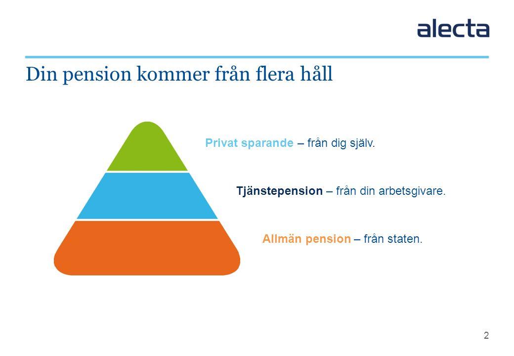 2 Din pension kommer från flera håll Tjänstepension – från din arbetsgivare. Privat sparande – från dig själv. Allmän pension – från staten.