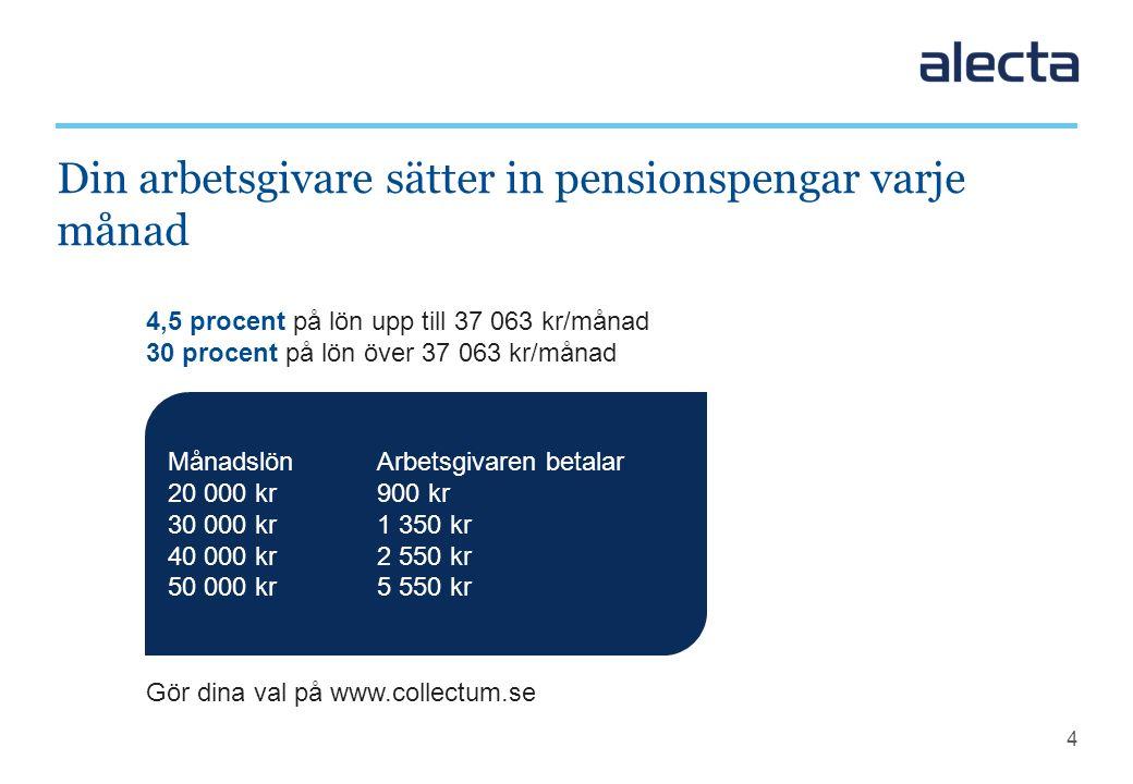 4 Din arbetsgivare sätter in pensionspengar varje månad Gör dina val på www.collectum.se 4,5 procent på lön upp till 37 063 kr/månad 30 procent på lön