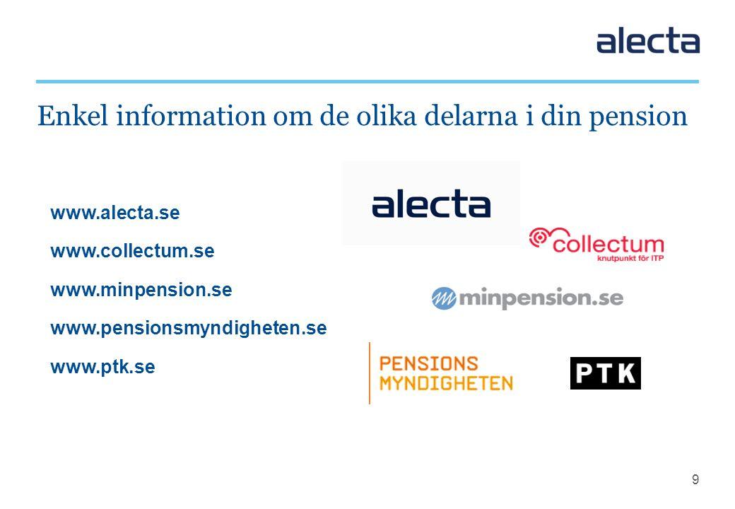 9 Enkel information om de olika delarna i din pension www.alecta.se www.collectum.se www.minpension.se www.pensionsmyndigheten.se www.ptk.se