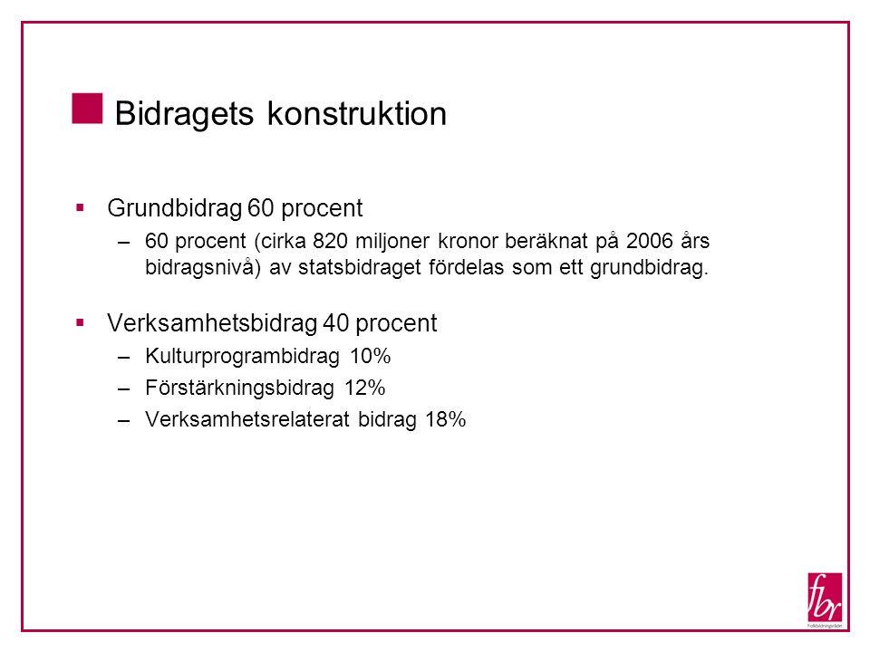  Bidragets konstruktion  Grundbidrag 60 procent –60 procent (cirka 820 miljoner kronor beräknat på 2006 års bidragsnivå) av statsbidraget fördelas s