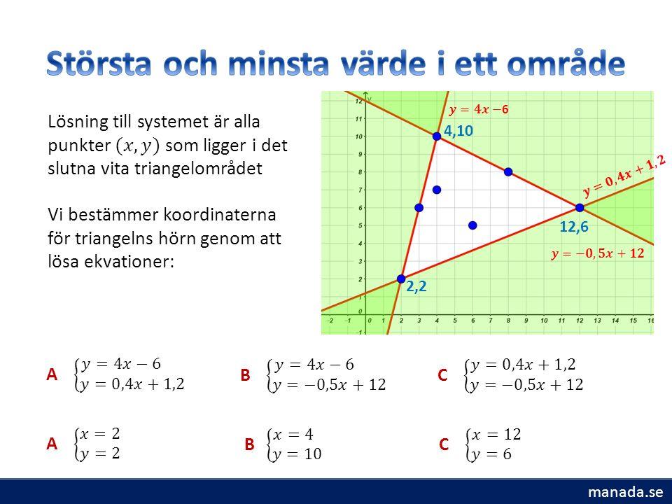 Vi bestämmer koordinaterna för triangelns hörn genom att lösa ekvationer: s.218-219 4,10 2,2 12,6 manada.se