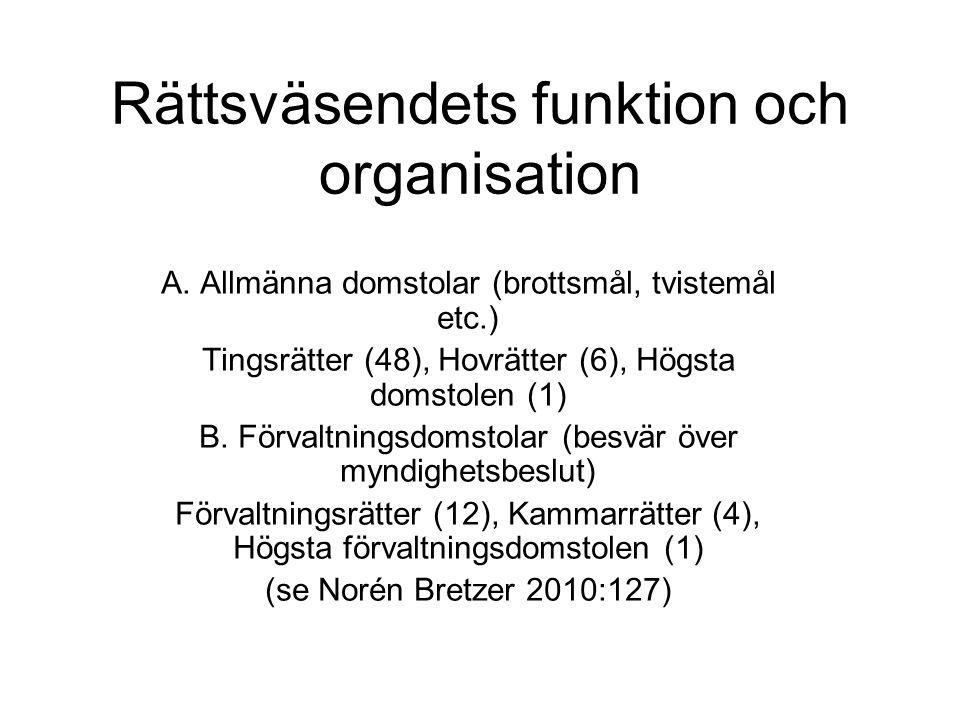 Rättsväsendets funktion och organisation A.
