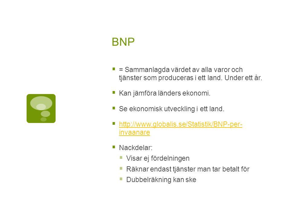 BNP  = Sammanlagda värdet av alla varor och tjänster som produceras i ett land.