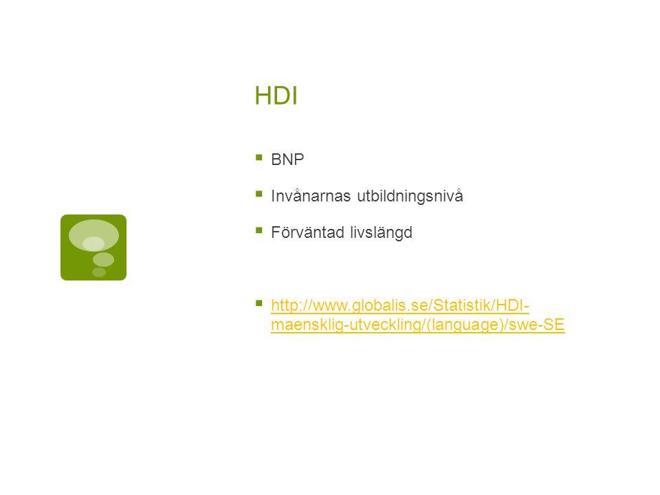 HDI  BNP  Invånarnas utbildningsnivå  Förväntad livslängd  http://www.globalis.se/Statistik/HDI- maensklig-utveckling/(language)/swe-SE http://www.globalis.se/Statistik/HDI- maensklig-utveckling/(language)/swe-SE