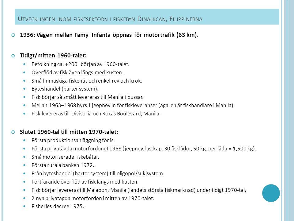 U TVECKLINGEN INOM FISKESEKTORN I FISKEBYN D INAHICAN, F ILIPPINERNA 1936: Vägen mellan Famy–Infanta öppnas för motortrafik (63 km). Tidigt/mitten 196