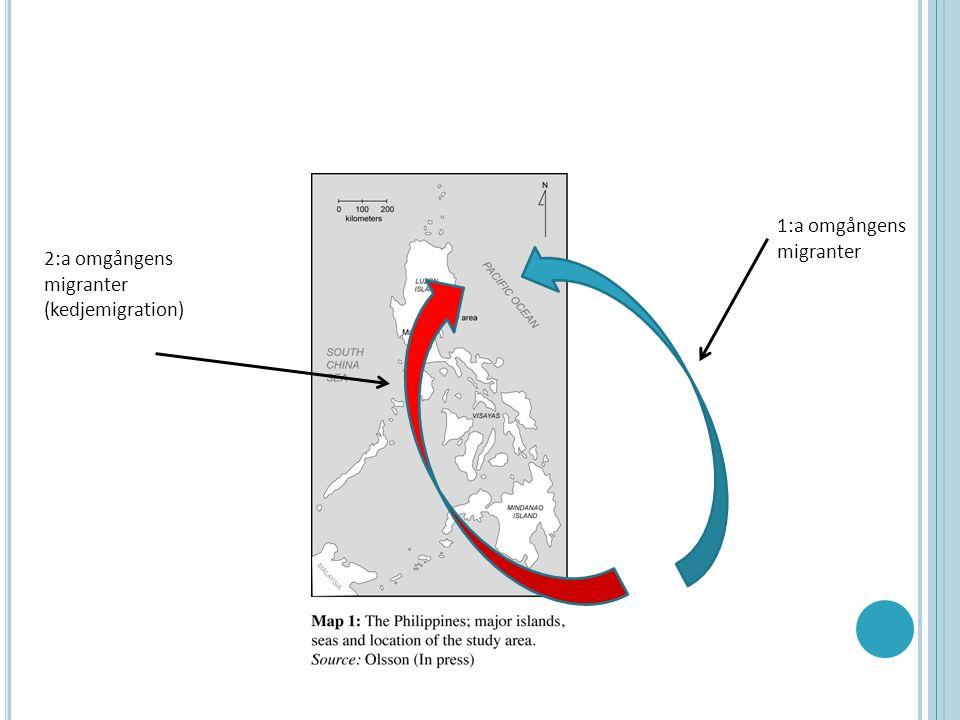 1:a omgångens migranter 2:a omgångens migranter (kedjemigration)