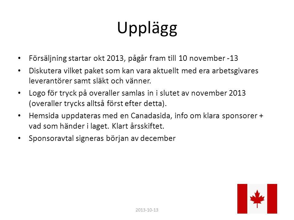 Guldpaket (stora företagspaketet) 10000 kr Sponsor får: Reklam på överdragskläder (enfärgslogo) Reklam på träningsoverall (enfärgslogo) 1 broschyr med Dagbok Canada (flerfärgslogo) Omnämnande i reseblogg Sponsoravtal skrivs med respektive företag för att innehålla Skatteverkets regler angående sponsring 2013-10-13