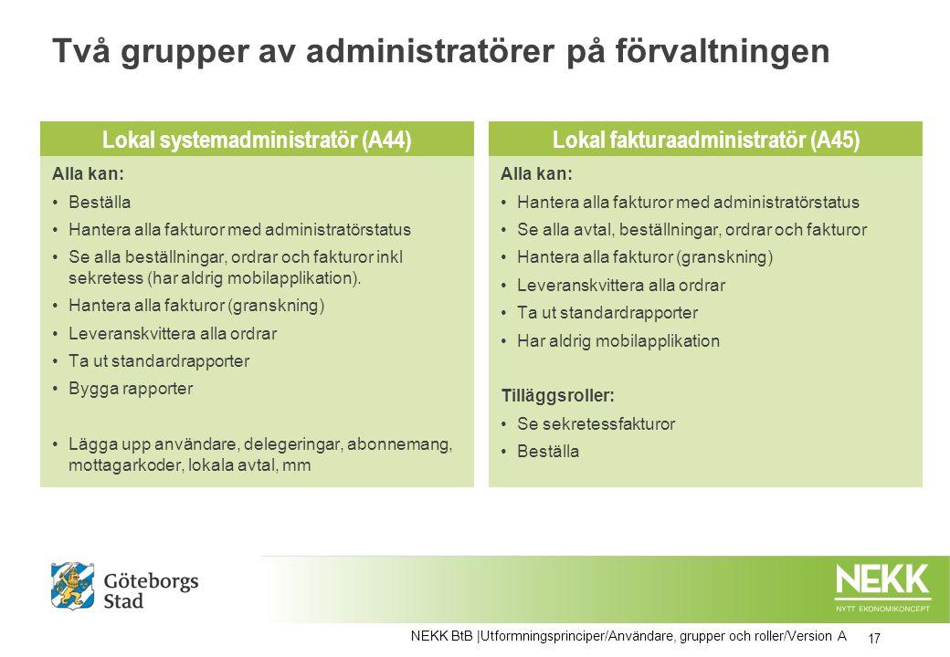 Två grupper av administratörer på förvaltningen 17 NEKK BtB |Utformningsprinciper/Användare, grupper och roller/Version A Alla kan: Beställa Hantera a