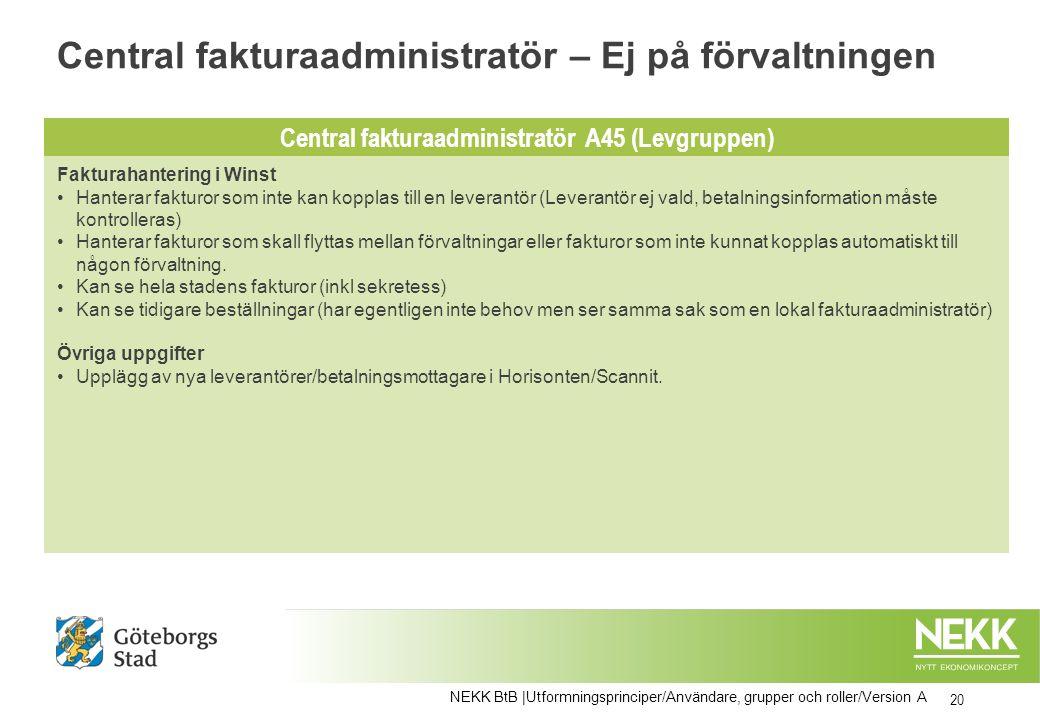 Central fakturaadministratör – Ej på förvaltningen 20 NEKK BtB |Utformningsprinciper/Användare, grupper och roller/Version A Fakturahantering i Winst