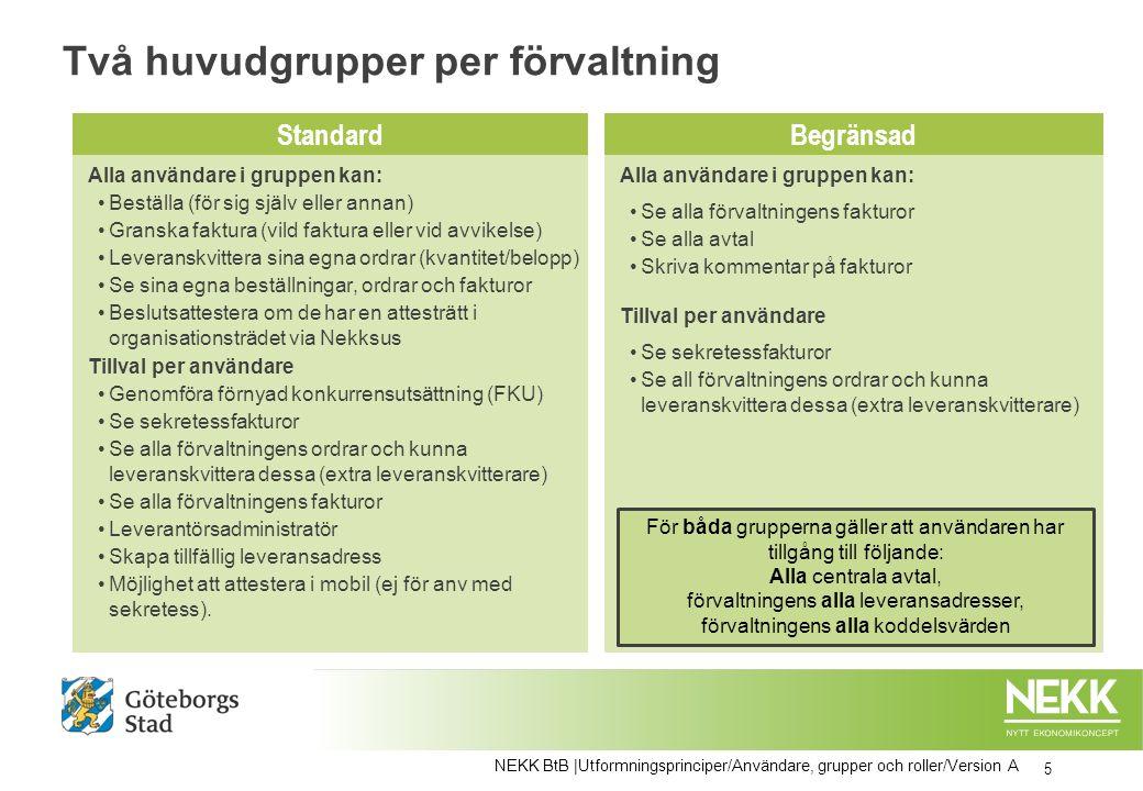 Två huvudgrupper per förvaltning 5 NEKK BtB |Utformningsprinciper/Användare, grupper och roller/Version A Alla användare i gruppen kan: Beställa (för