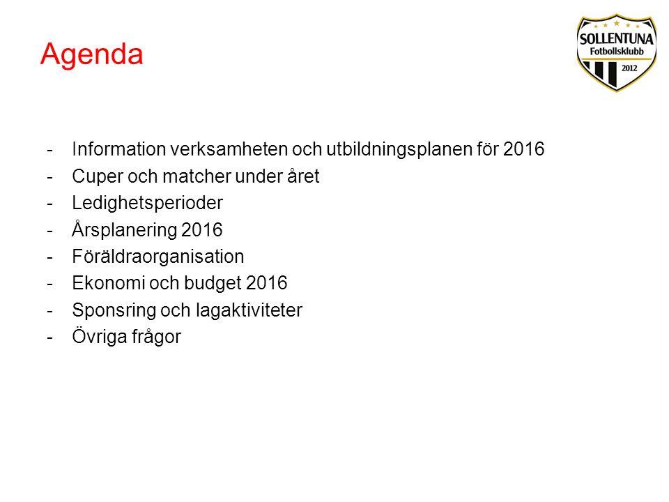 Agenda -Information verksamheten och utbildningsplanen för 2016 -Cuper och matcher under året -Ledighetsperioder -Årsplanering 2016 -Föräldraorganisat