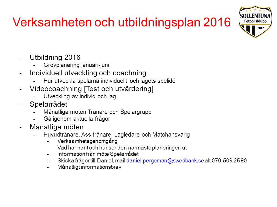 Verksamheten och utbildningsplan 2016 -Utbildning 2016 -Grovplanering januari-juni -Individuell utveckling och coachning -Hur utveckla spelarna indivi