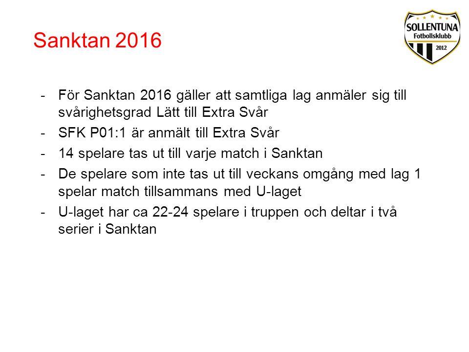 Sanktan 2016  -För Sanktan 2016 gäller att samtliga lag anmäler sig till svårighetsgrad Lätt till Extra Svår -SFK P01:1 är anmält till Extra Svår -1