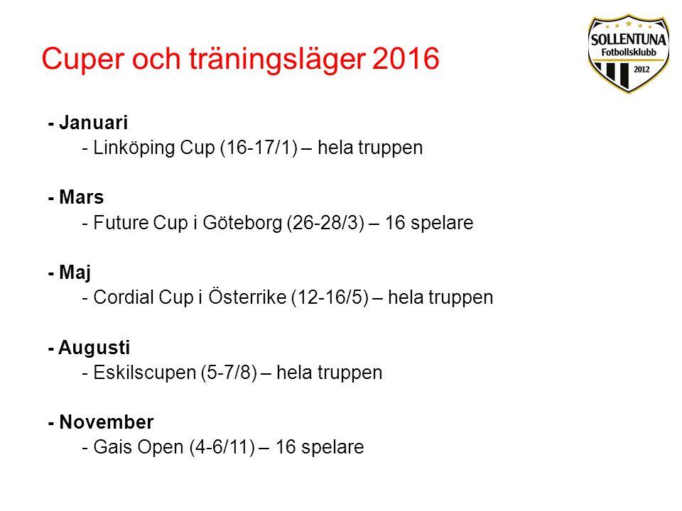 Cuper och träningsläger 2016 - Januari - Linköping Cup (16-17/1) – hela truppen - Mars - Future Cup i Göteborg (26-28/3) – 16 spelare - Maj - Cordial