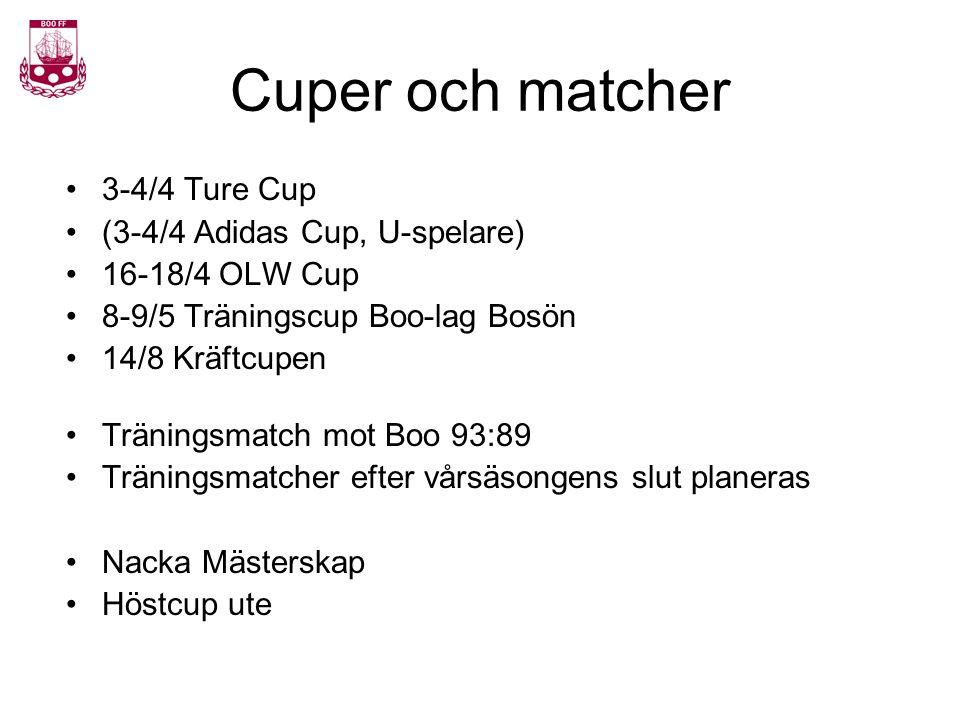 Cuper och matcher 3-4/4 Ture Cup (3-4/4 Adidas Cup, U-spelare) 16-18/4 OLW Cup 8-9/5 Träningscup Boo-lag Bosön 14/8 Kräftcupen Träningsmatch mot Boo 9