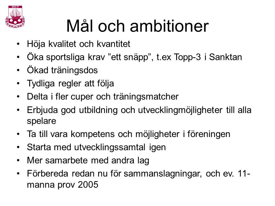 Boo FF Marianne Flink mfl