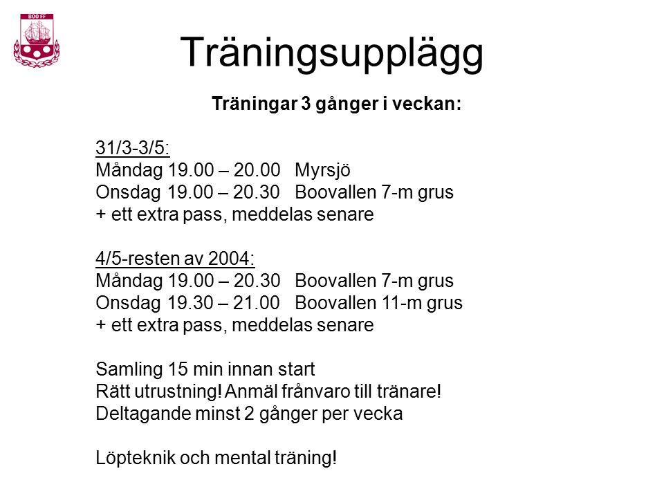 Träningsupplägg Träningar 3 gånger i veckan: 31/3-3/5: Måndag 19.00 – 20.00Myrsjö Onsdag 19.00 – 20.30 Boovallen 7-m grus + ett extra pass, meddelas s