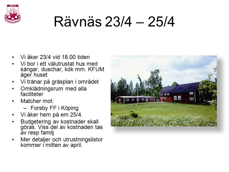 Vi behöver hjälp med: Matförberedelser Mathållning Transporter Rävnäs 23/4 – 25/4
