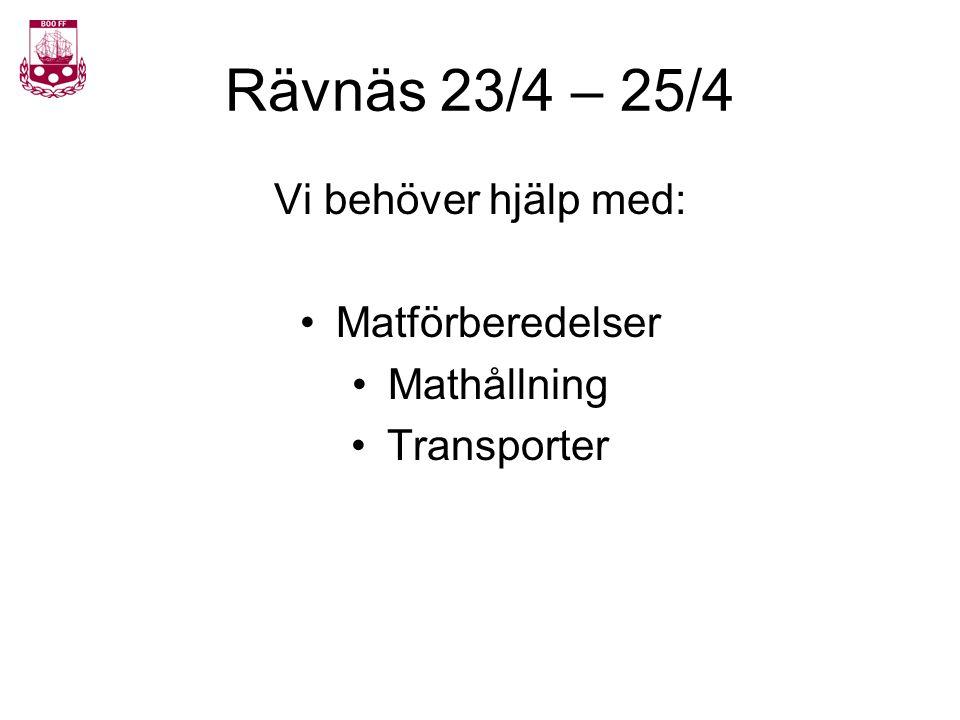 S:t Erikscupen 2004 Två lag anmälda, i Medel och Lätt Seriestart 20/4 resp.