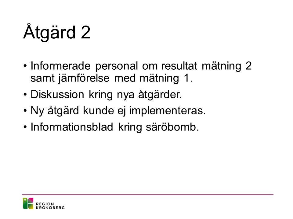 Åtgärd 2 Informerade personal om resultat mätning 2 samt jämförelse med mätning 1. Diskussion kring nya åtgärder. Ny åtgärd kunde ej implementeras. In