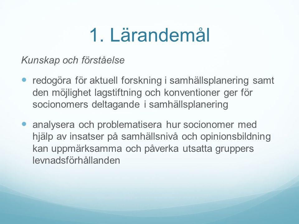 Borell & Gerdner (2011) Hidden Voluntary Social Work:A nationally representative survey of Muslim Congregations in Sweden.
