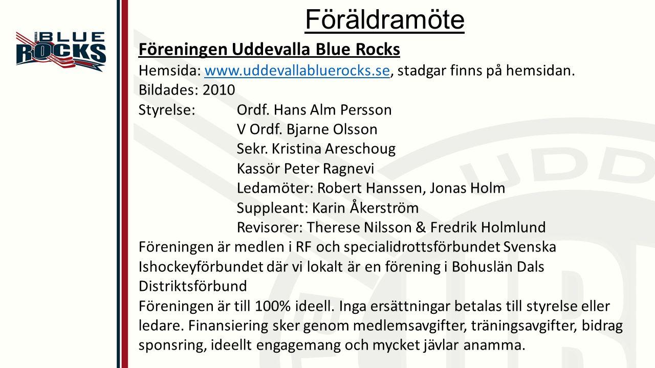 Föräldramöte Föreningen Uddevalla Blue Rocks Hemsida: www.uddevallabluerocks.se, stadgar finns på hemsidan.www.uddevallabluerocks.se Bildades: 2010 Styrelse:Ordf.