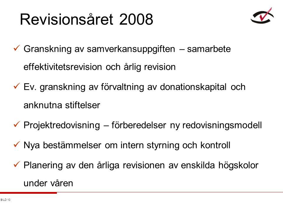 BILD 10 Revisionsåret 2008 Granskning av samverkansuppgiften – samarbete effektivitetsrevision och årlig revision Ev.