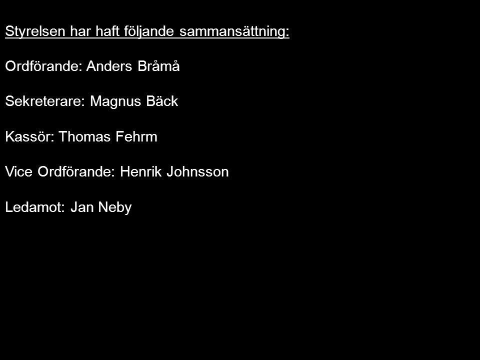 Styrelsen har haft följande sammansättning: Ordförande: Anders Bråmå Sekreterare: Magnus Bäck Kassör: Thomas Fehrm Vice Ordförande: Henrik Johnsson Ledamot: Jan Neby