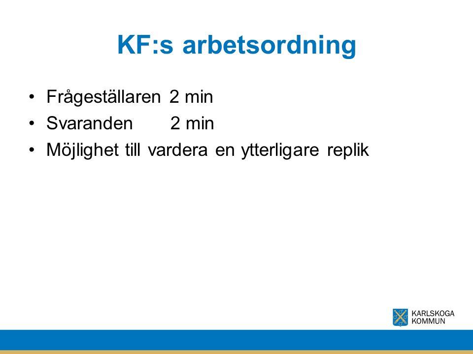 KF:s arbetsordning Tjänstgörande ersättare får ställa fråga En fråga bör besvaras under det sammanträde vid vilket den har ställts Fråga får besvaras även om antalet närvarande ledamöter är färre än hälften