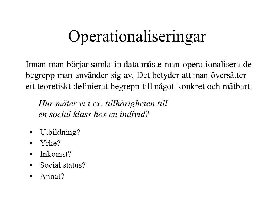 Operationaliseringar Utbildning. Yrke. Inkomst. Social status.