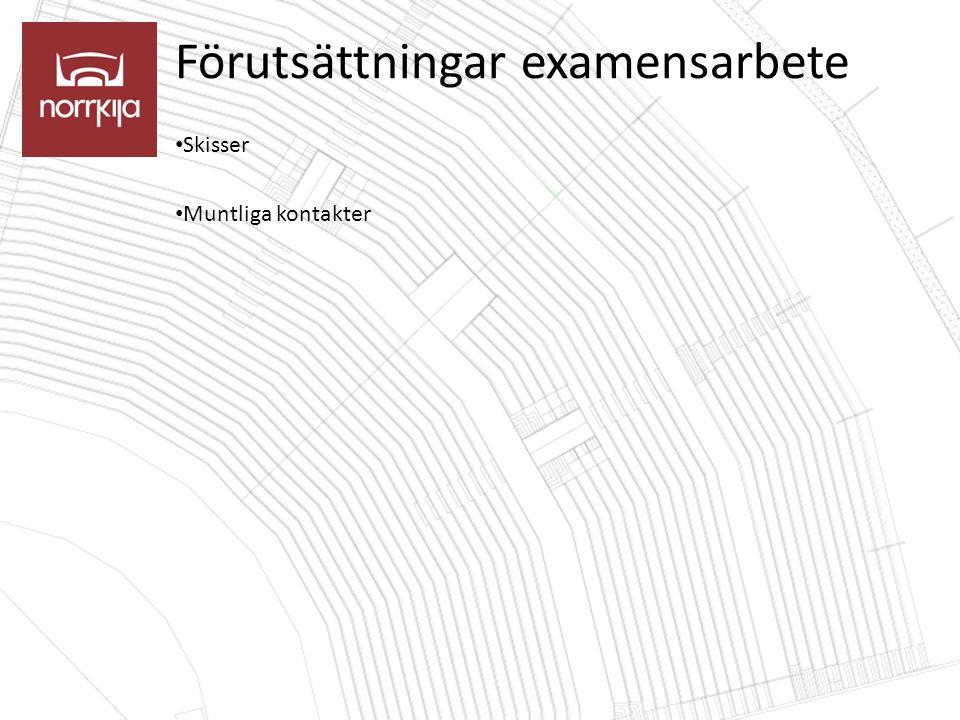Förutsättningar examensarbete Skisser Muntliga kontakter