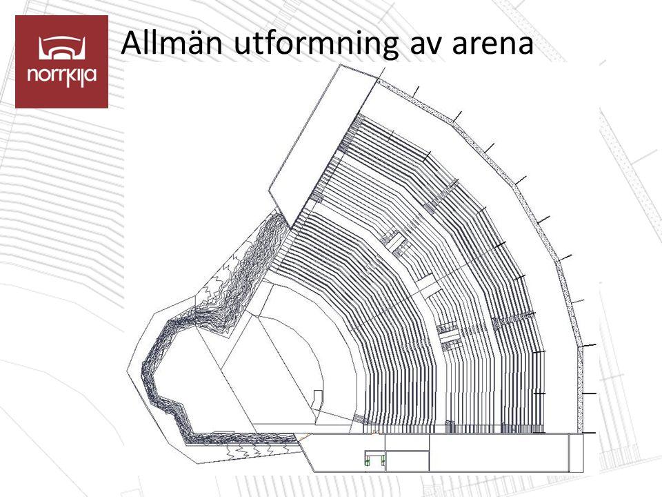 Allmän utformning av arena