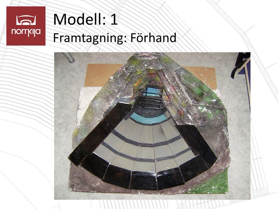 Modell: 1 Framtagning: Förhand