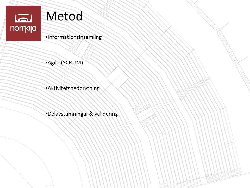 Metod Informationsinsamling Agile (SCRUM) Aktivitetsnedbrytning Delavstämningar & validering