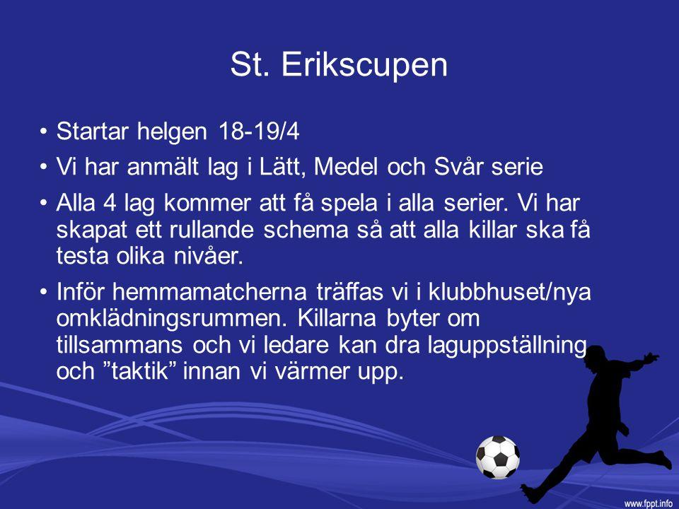St. Erikscupen Startar helgen 18-19/4 Vi har anmält lag i Lätt, Medel och Svår serie Alla 4 lag kommer att få spela i alla serier. Vi har skapat ett r
