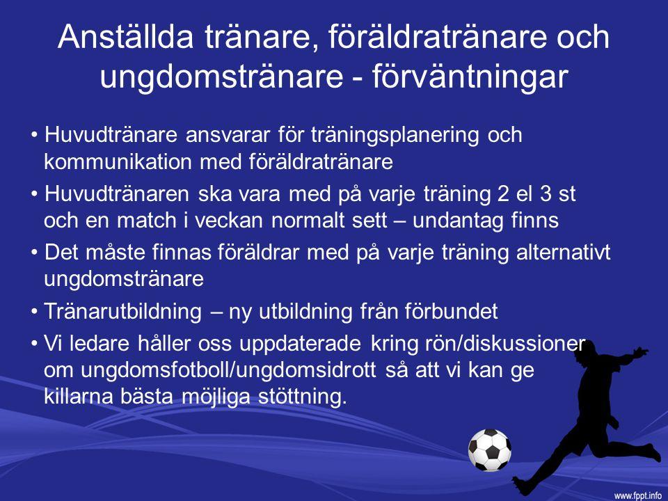 Anställda tränare, föräldratränare och ungdomstränare - förväntningar Huvudtränare ansvarar för träningsplanering och kommunikation med föräldratränar
