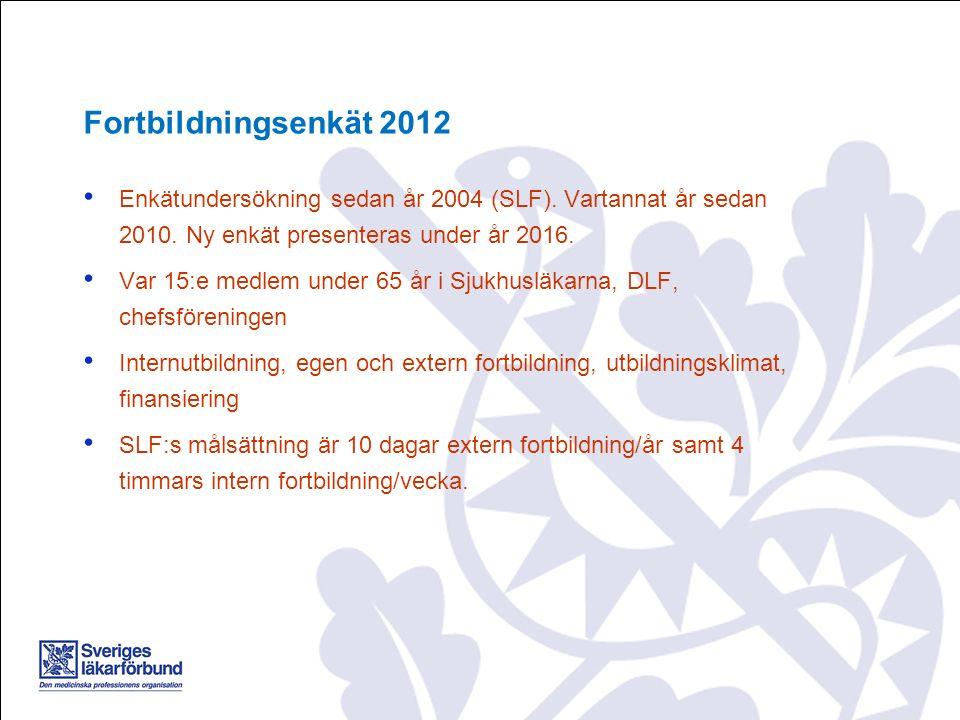 Enkätundersökning sedan år 2004 (SLF). Vartannat år sedan 2010. Ny enkät presenteras under år 2016. Var 15:e medlem under 65 år i Sjukhusläkarna, DLF,