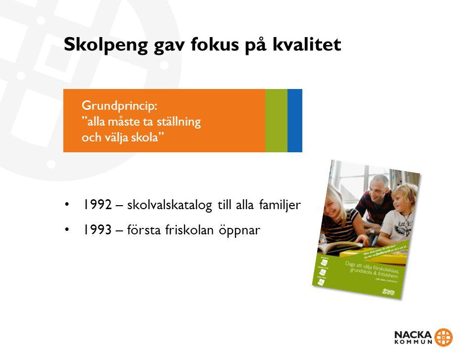 """Skolpeng gav fokus på kvalitet 1992 – skolvalskatalog till alla familjer 1993 – första friskolan öppnar Grundprincip: """"alla måste ta ställning och väl"""