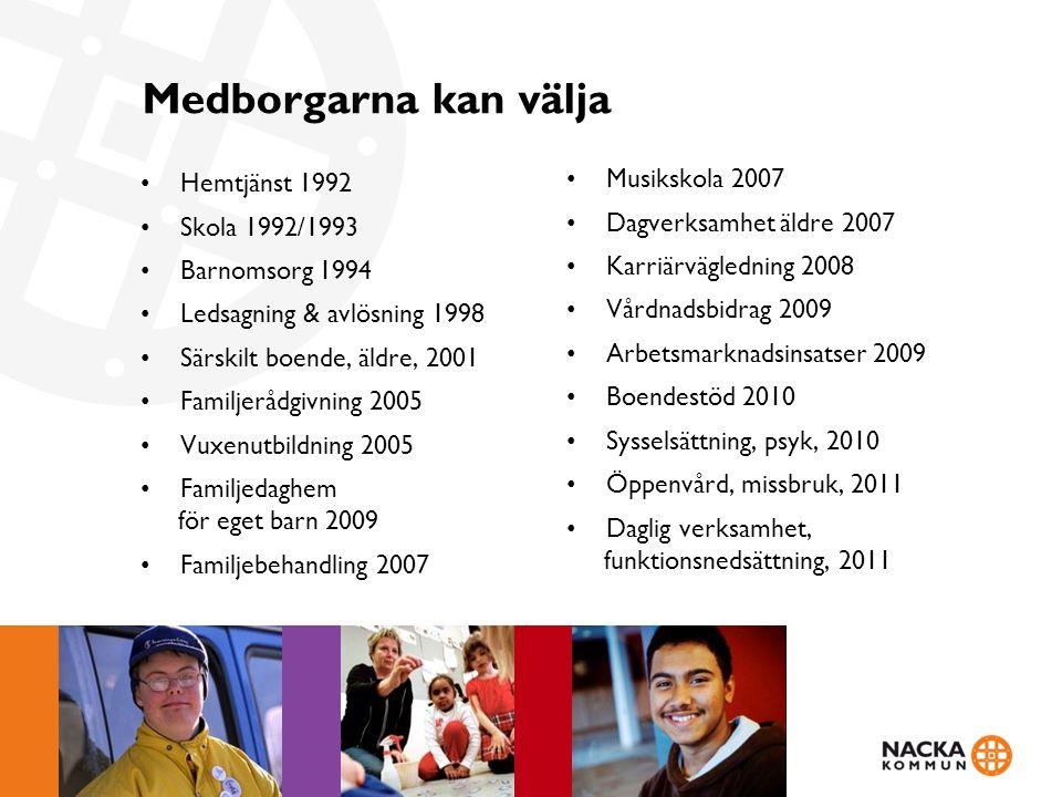 Medborgarna kan välja Hemtjänst 1992 Skola 1992/1993 Barnomsorg 1994 Ledsagning & avlösning 1998 Särskilt boende, äldre, 2001 Familjerådgivning 2005 V